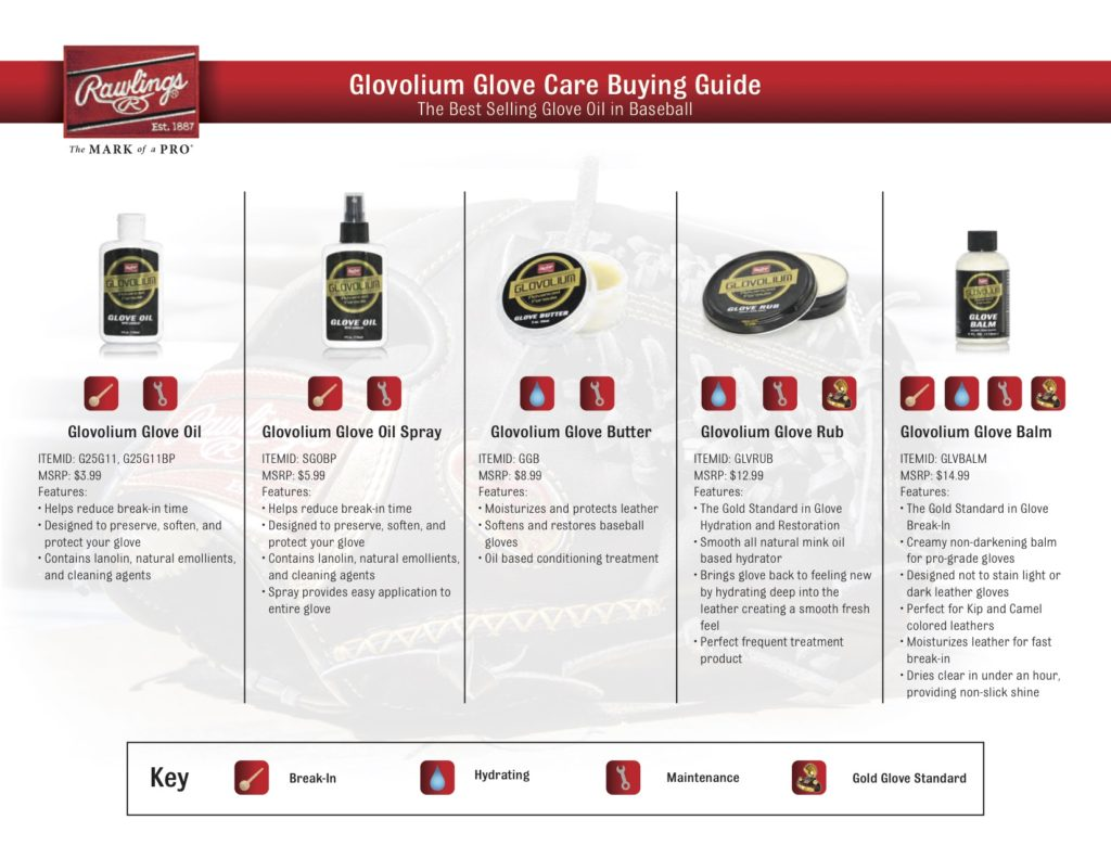 Tanners Launches Rawlings Glove Care Line